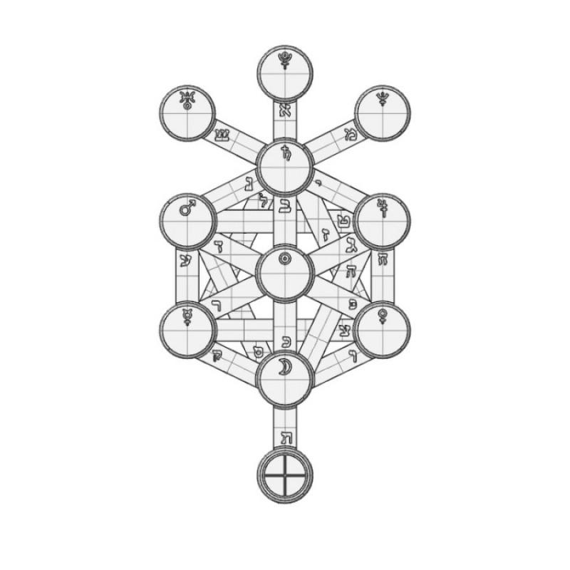 Древо Жизни Сефирот Tree of life Sephiroth